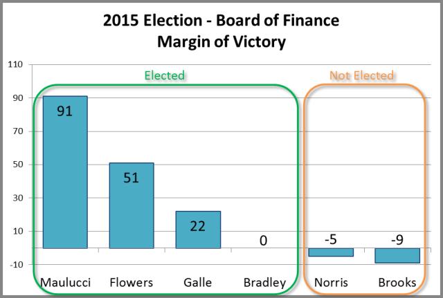 Graph2015BOF